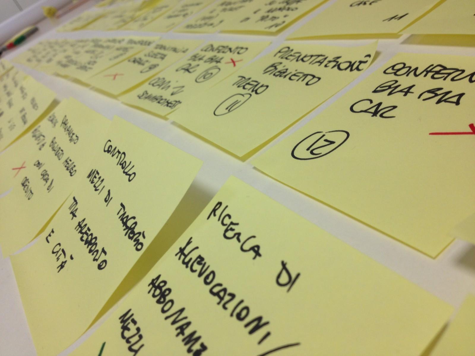 Lean Startup: tre tool fondamentali e come utilizzarli
