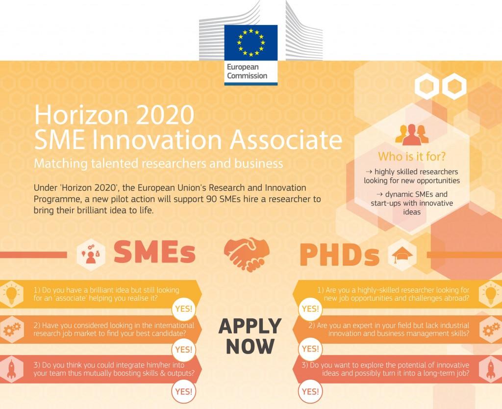 H2020 SME associate