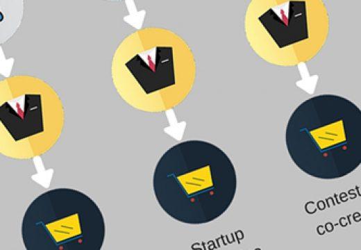 5 modelli (+1) di Open Innovation
